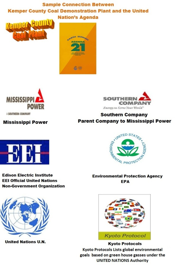 Kemper County Coal Plant Link to the United Nations